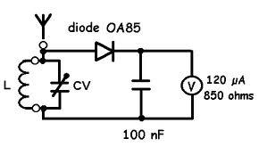 ondemetre-F6HCC