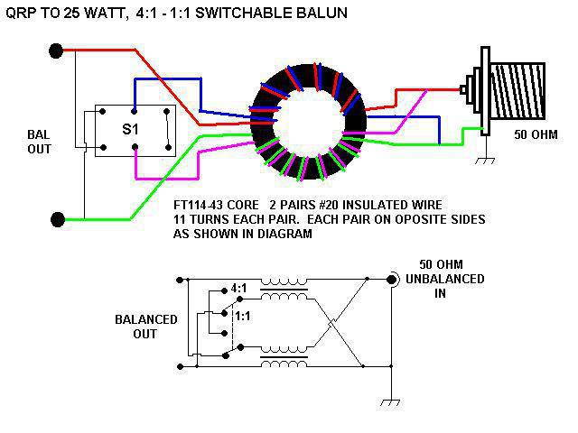 how to make a balun