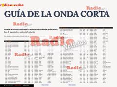 QRG-OC-RadioNoticias