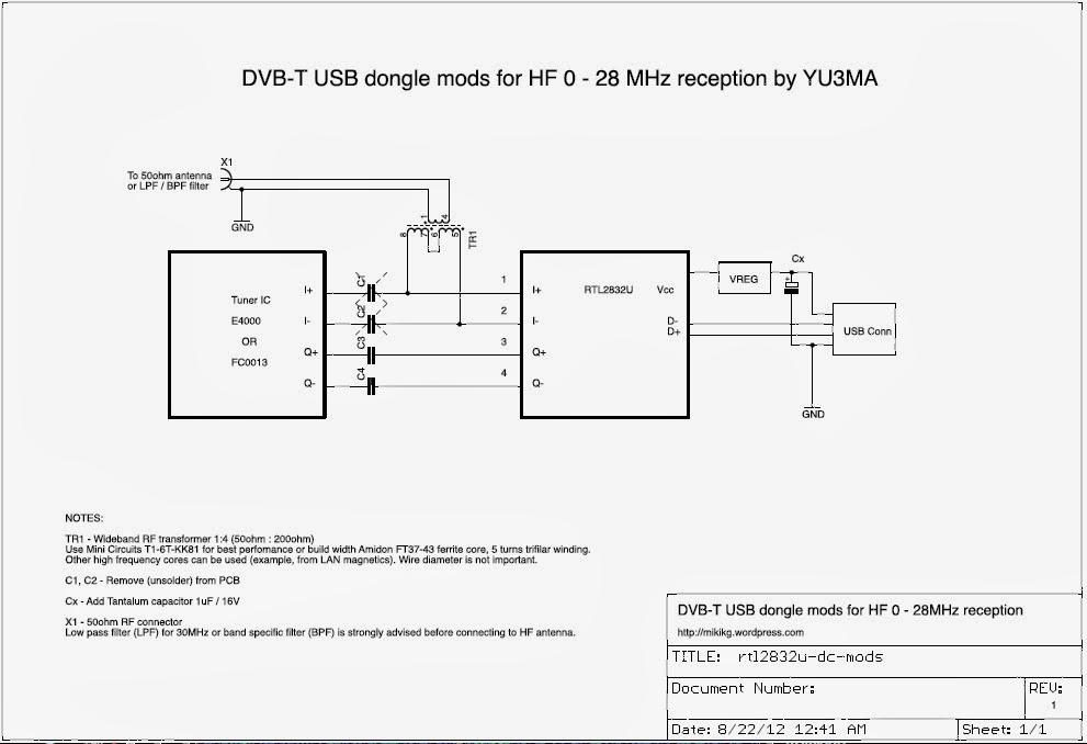 Funcube-USB