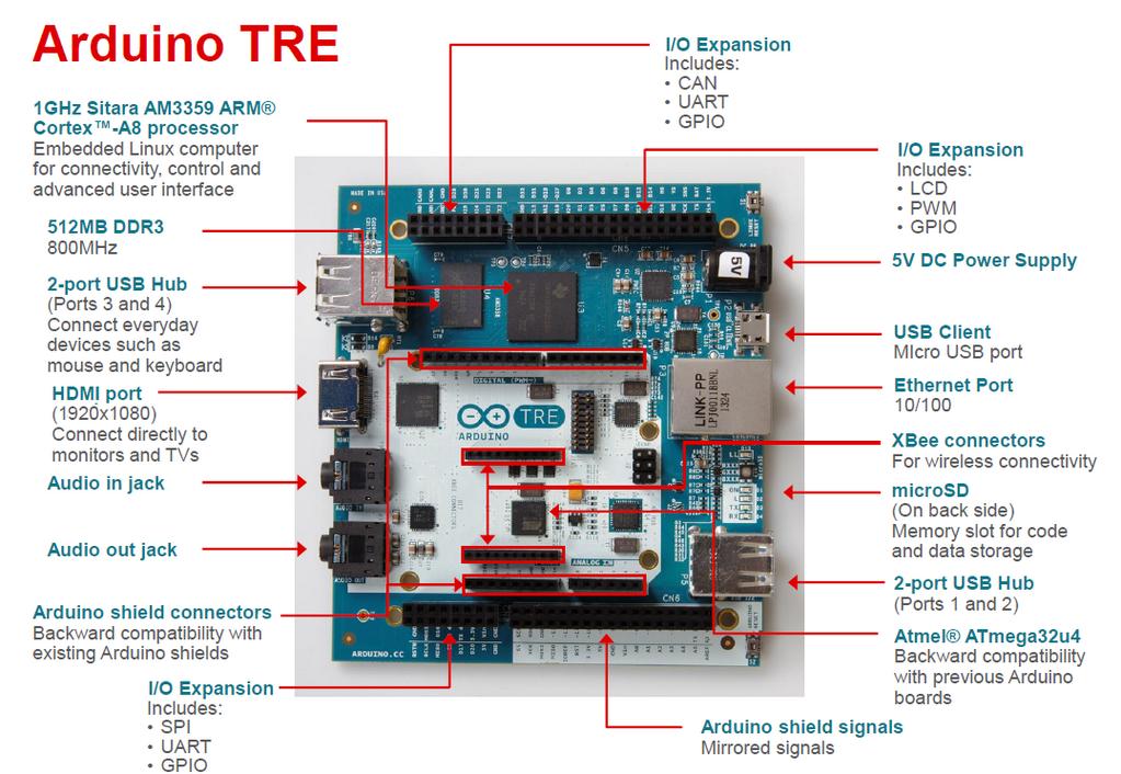 micro application architecte 3d 2015