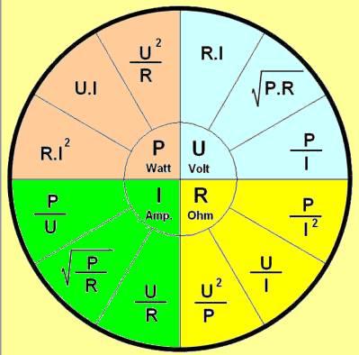 formule-loi d-ohm-cercle