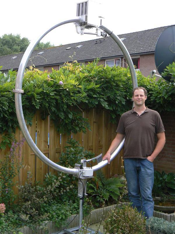 Antenne Loop multibandes 80m 40m et 20m! dans Infos Antenne-Loop-Magnetique