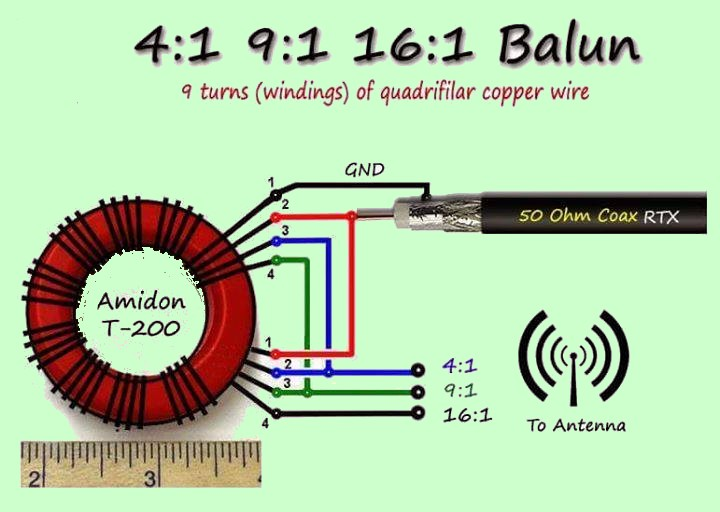 Balun-T200-Rap4-1 9-1 16-1