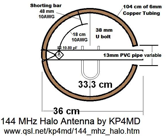 antenne-halo-2